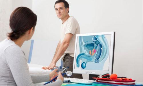 Симптомы, лечение простатита