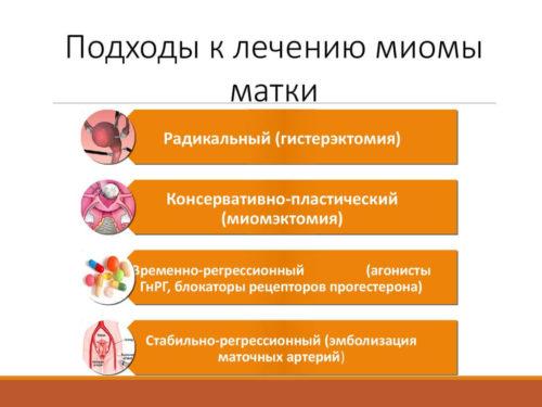 подходы к лечению миомы