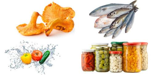 Ботулизм - пищевое отравление