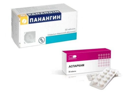 Препараты, содержащие калий