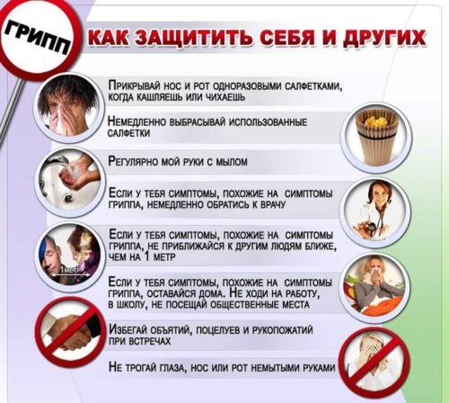 леченние орви, профилактика орви, как не заразиться орви